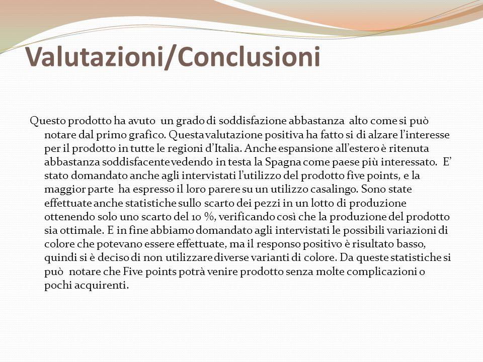 Valutazioni/Conclusioni