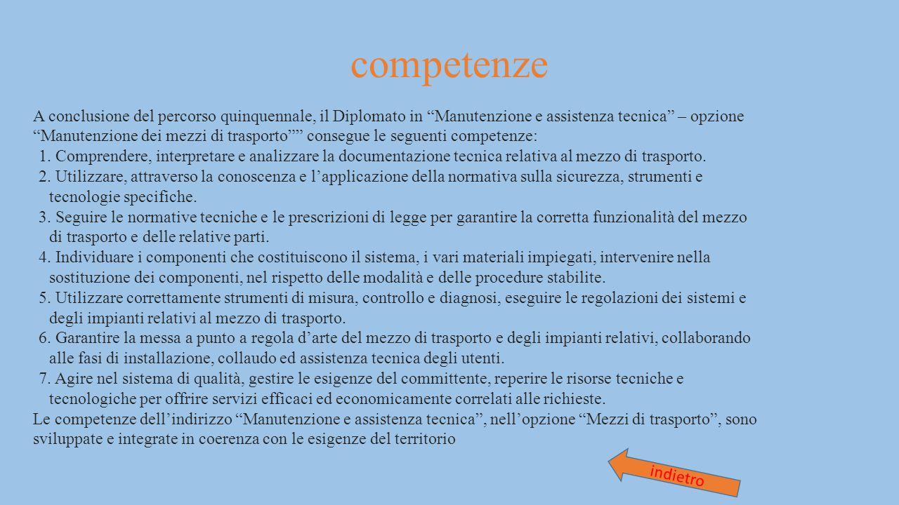 competenze A conclusione del percorso quinquennale, il Diplomato in Manutenzione e assistenza tecnica – opzione.