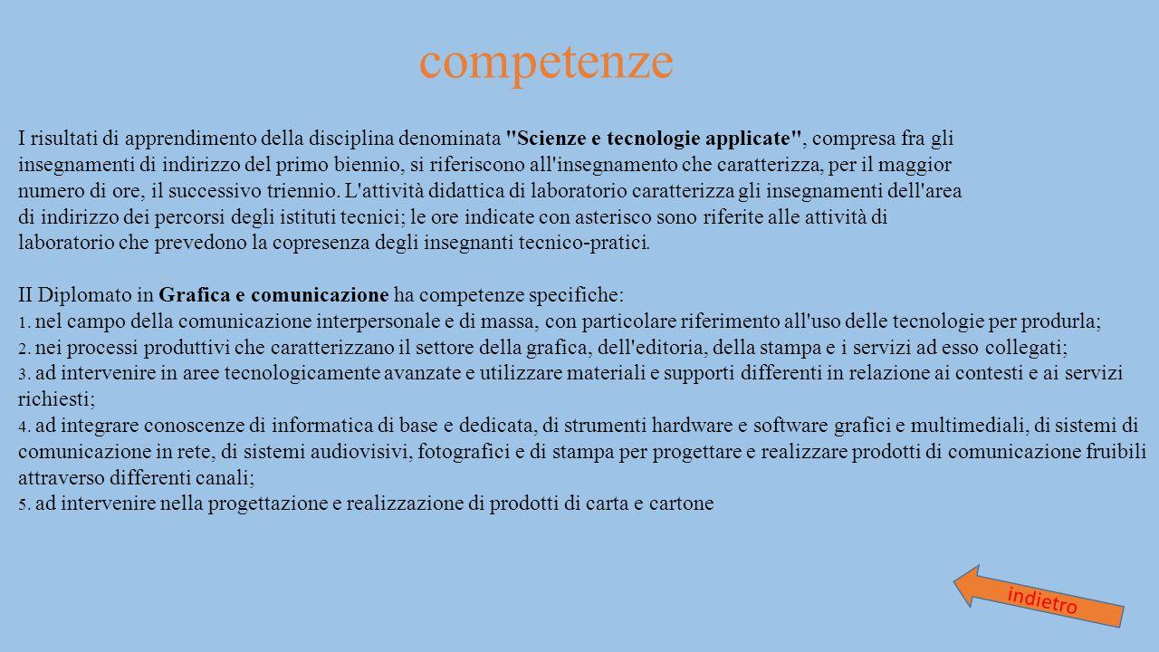 competenze I risultati di apprendimento della disciplina denominata Scienze e tecnologie applicate , compresa fra gli.