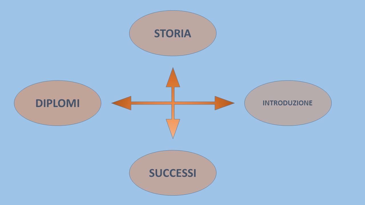 STORIA DIPLOMI SUCCESSI