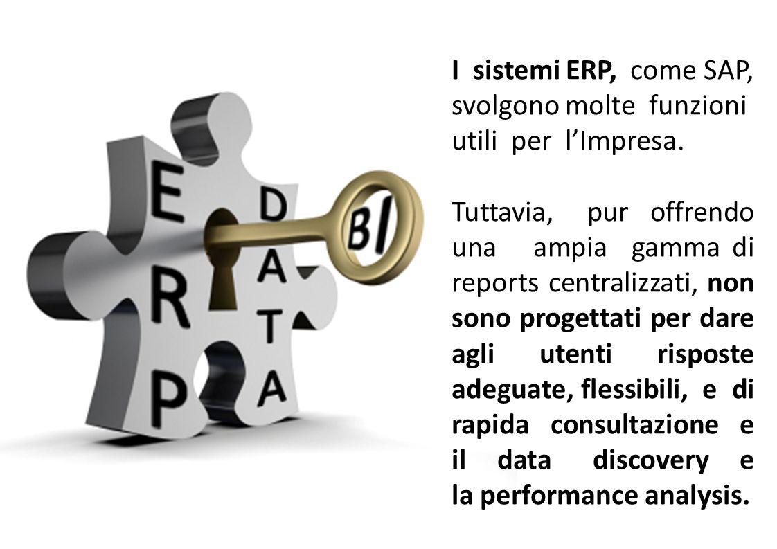 I sistemi ERP, come SAP, svolgono molte funzioni utili per l'Impresa.