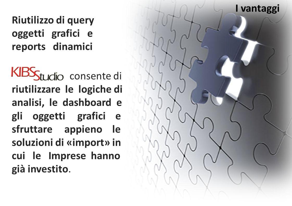 I vantaggi Riutilizzo di query. oggetti grafici e. reports dinamici.