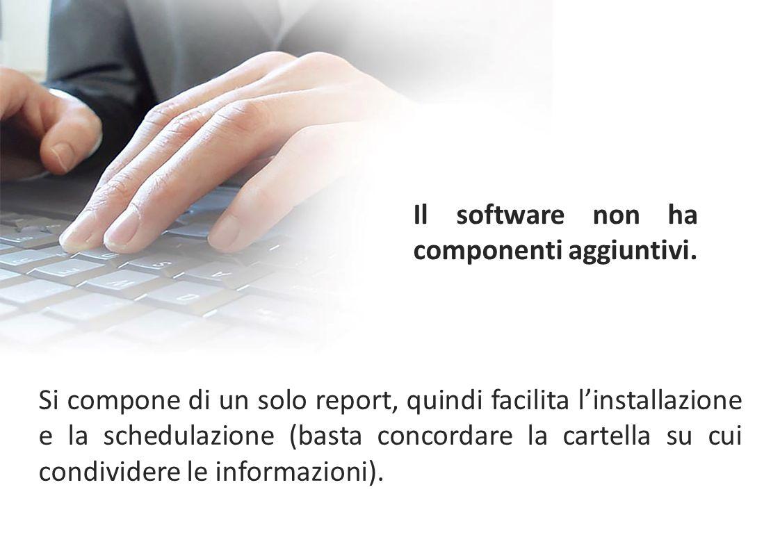 Il software non ha componenti aggiuntivi.