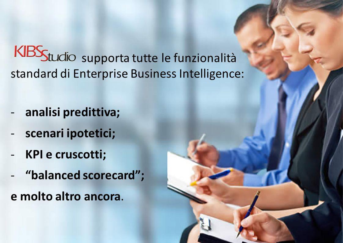 supporta tutte le funzionalità standard di Enterprise Business Intelligence:
