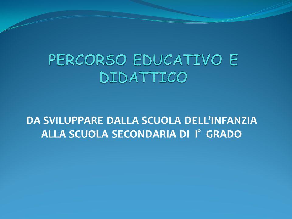 PERCORSO EDUCATIVO E DIDATTICO