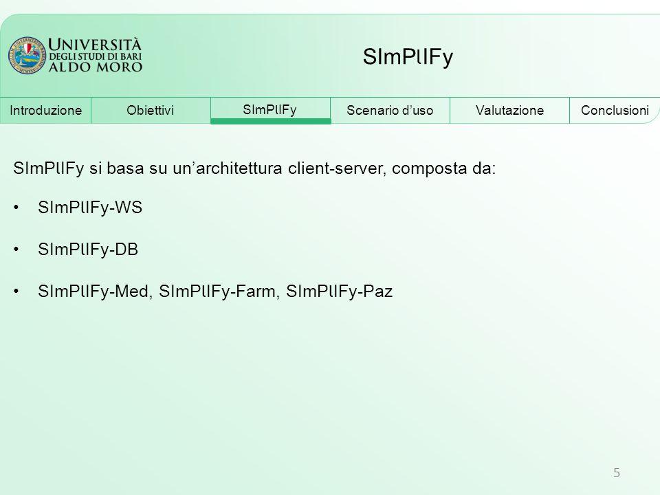 SImPlIFy Introduzione. Obiettivi. SImPlIFy. Scenario d'uso. Valutazione. Conclusioni.