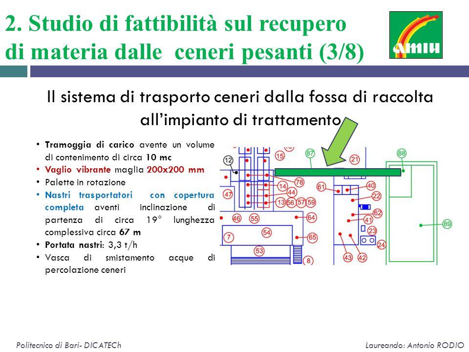 2. Studio di fattibilità sul recupero di materia dalle ceneri pesanti (3/8)