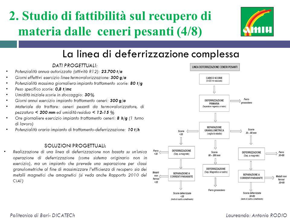 2. Studio di fattibilità sul recupero di materia dalle ceneri pesanti (4/8)