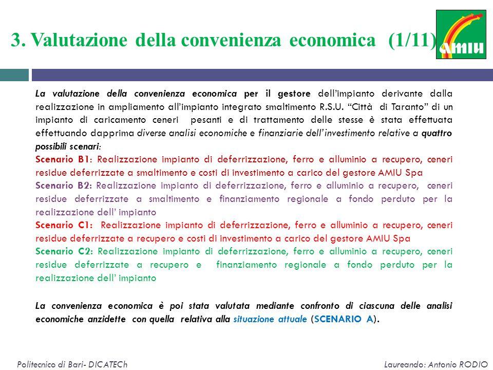3. Valutazione della convenienza economica (1/11)