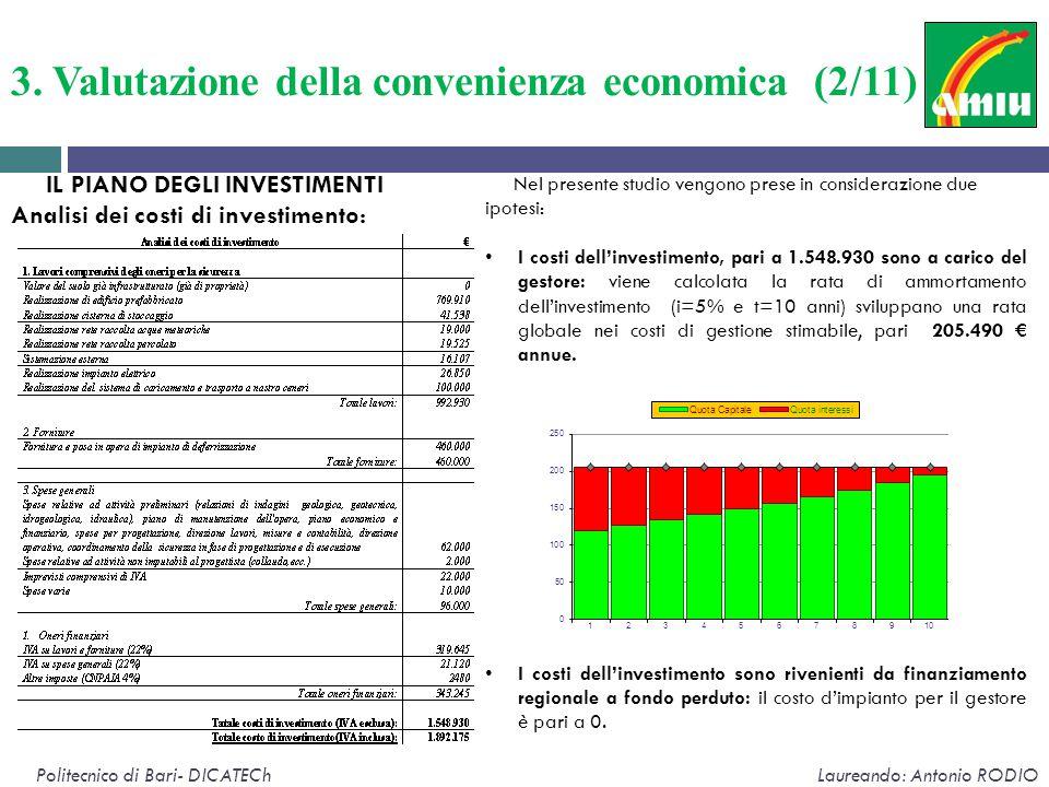 3. Valutazione della convenienza economica (2/11)