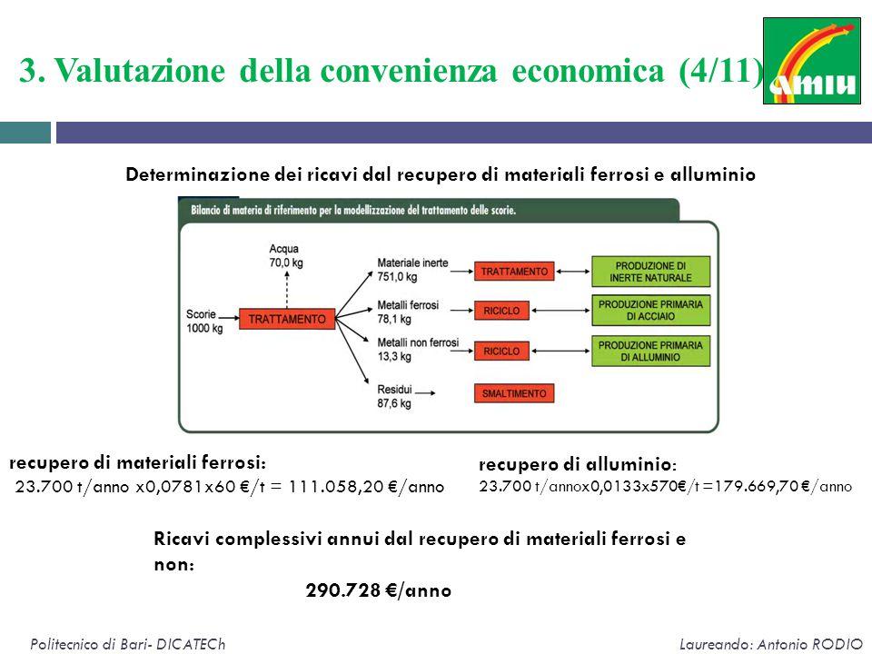 3. Valutazione della convenienza economica (4/11)