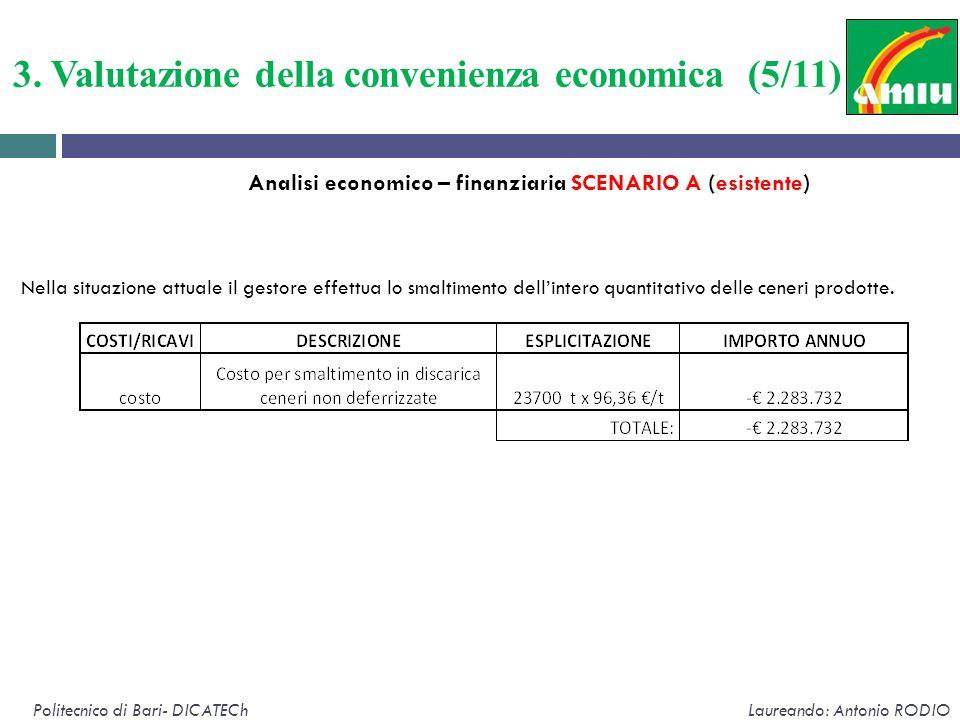 3. Valutazione della convenienza economica (5/11)