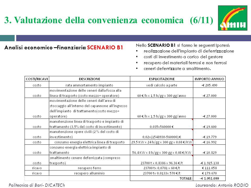 3. Valutazione della convenienza economica (6/11)