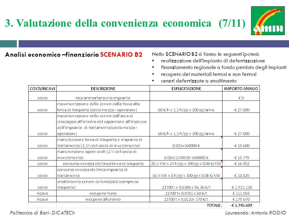 3. Valutazione della convenienza economica (7/11)