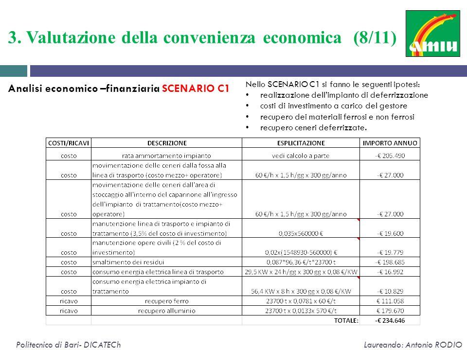 3. Valutazione della convenienza economica (8/11)