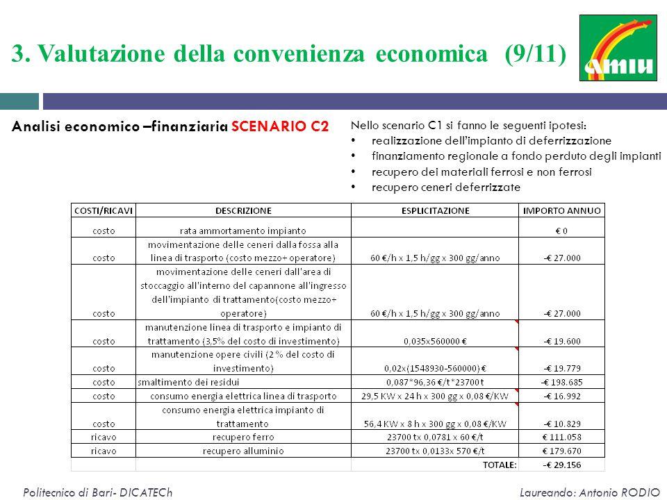 3. Valutazione della convenienza economica (9/11)