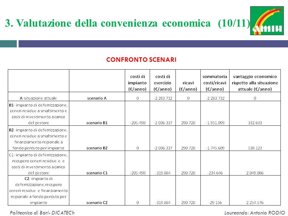 3. Valutazione della convenienza economica (10/11)