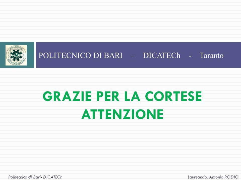 POLITECNICO DI BARI – DICATECh - Taranto