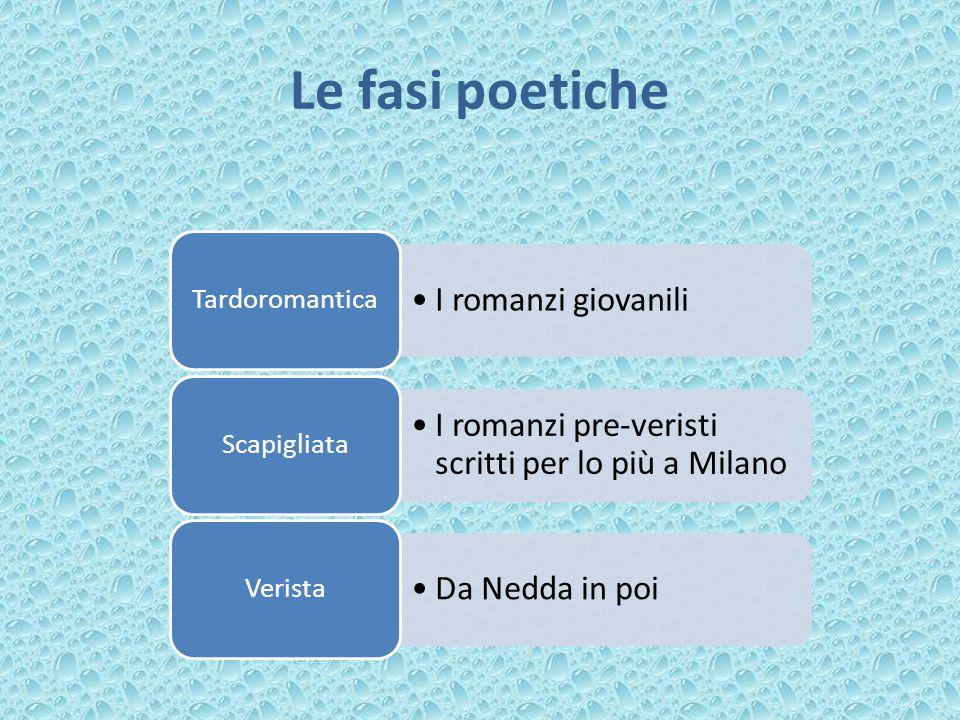 Le fasi poetiche Tardoromantica I romanzi giovanili Scapigliata