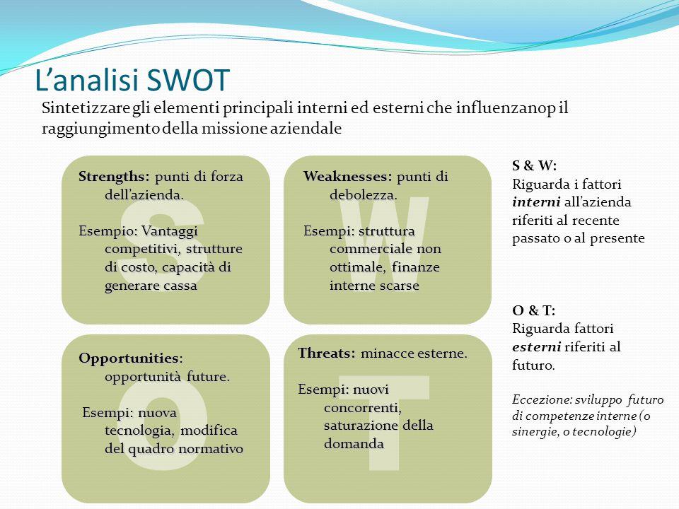 L'analisi SWOT Sintetizzare gli elementi principali interni ed esterni che influenzanop il raggiungimento della missione aziendale.