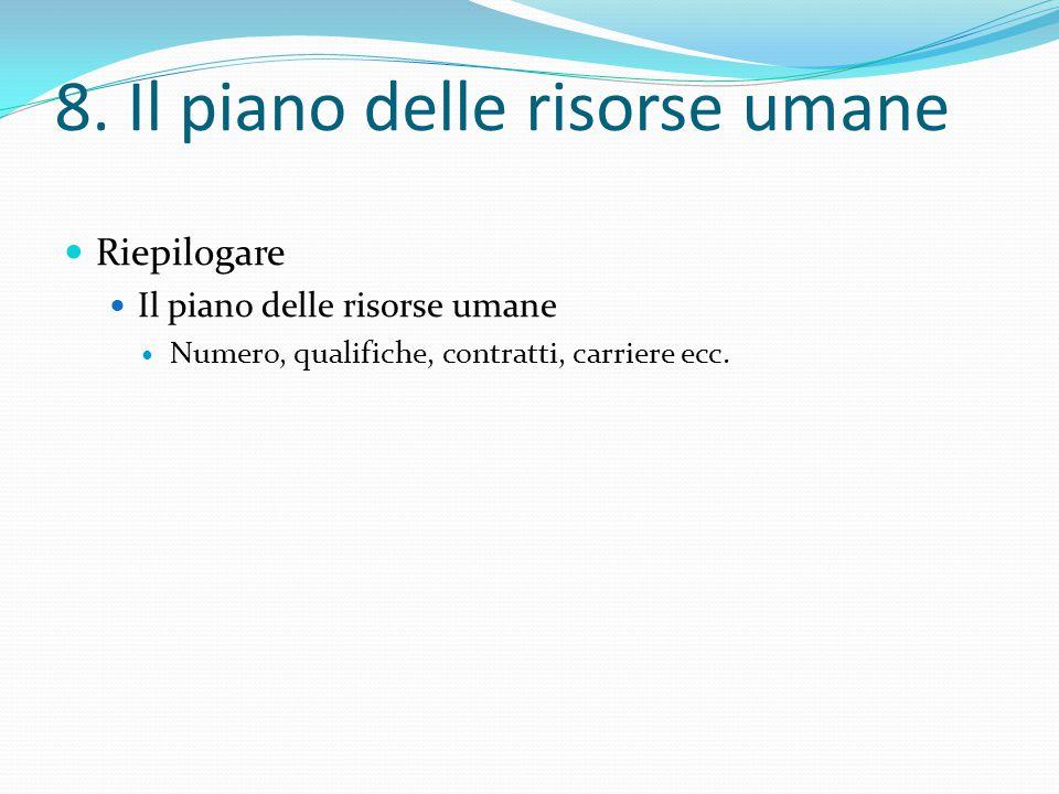 8. Il piano delle risorse umane