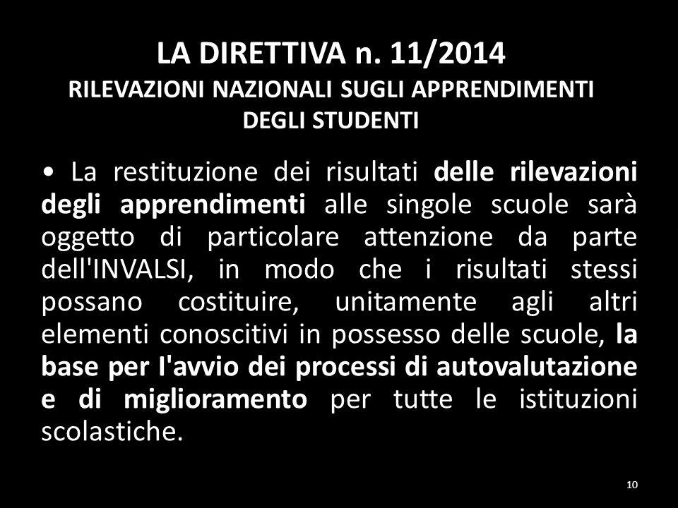 LA DIRETTIVA n. 11/2014 RILEVAZIONI NAZIONALI SUGLI APPRENDIMENTI DEGLI STUDENTI