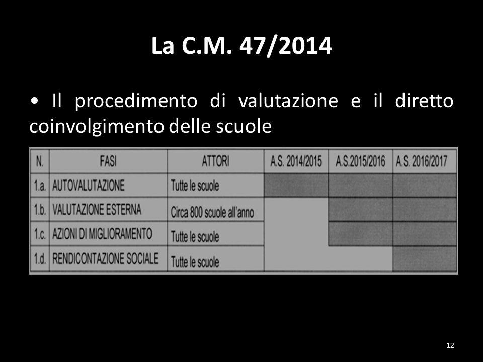 La C.M. 47/2014 • Il procedimento di valutazione e il diretto coinvolgimento delle scuole
