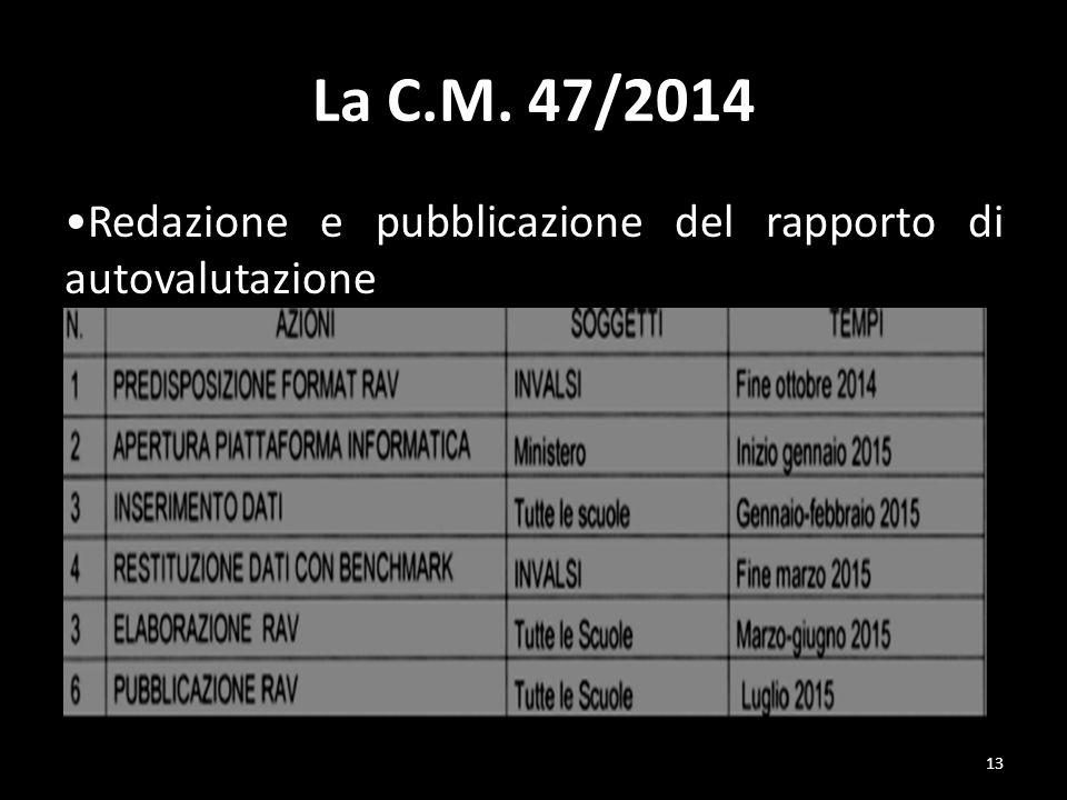 La C.M. 47/2014 •Redazione e pubblicazione del rapporto di autovalutazione