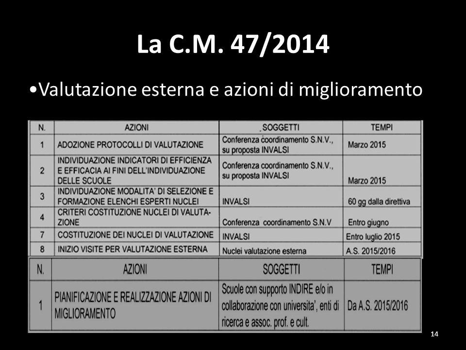 La C.M. 47/2014 •Valutazione esterna e azioni di miglioramento
