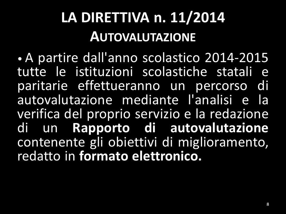 LA DIRETTIVA n. 11/2014 AUTOVALUTAZIONE