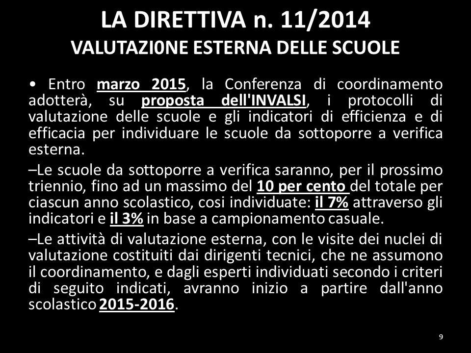 LA DIRETTIVA n. 11/2014 VALUTAZI0NE ESTERNA DELLE SCUOLE