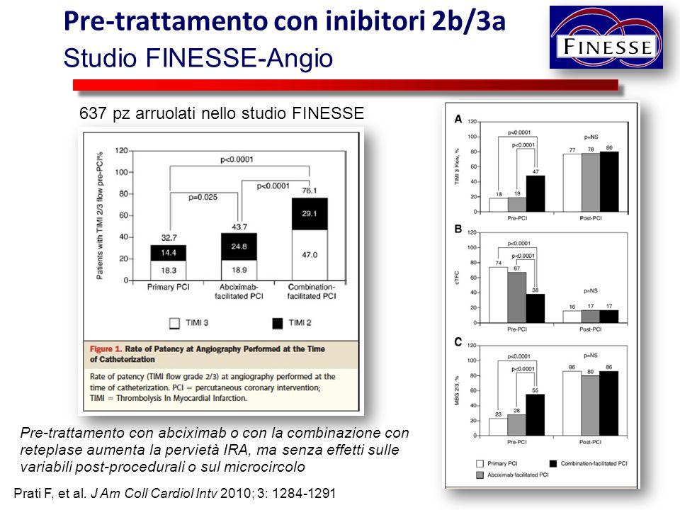 Pre-trattamento con inibitori 2b/3a