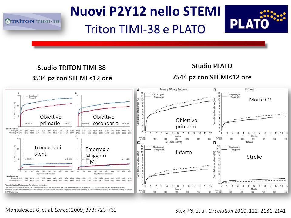 Nuovi P2Y12 nello STEMI Triton TIMI-38 e PLATO Studio PLATO