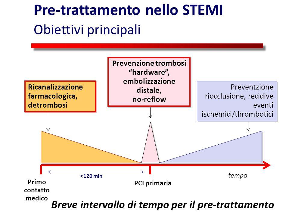 Prevenzione trombosi hardware , embolizzazione distale,