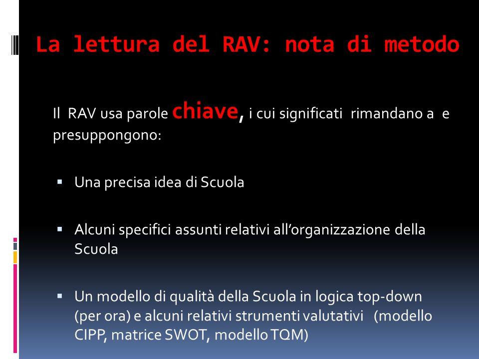 La lettura del RAV: nota di metodo