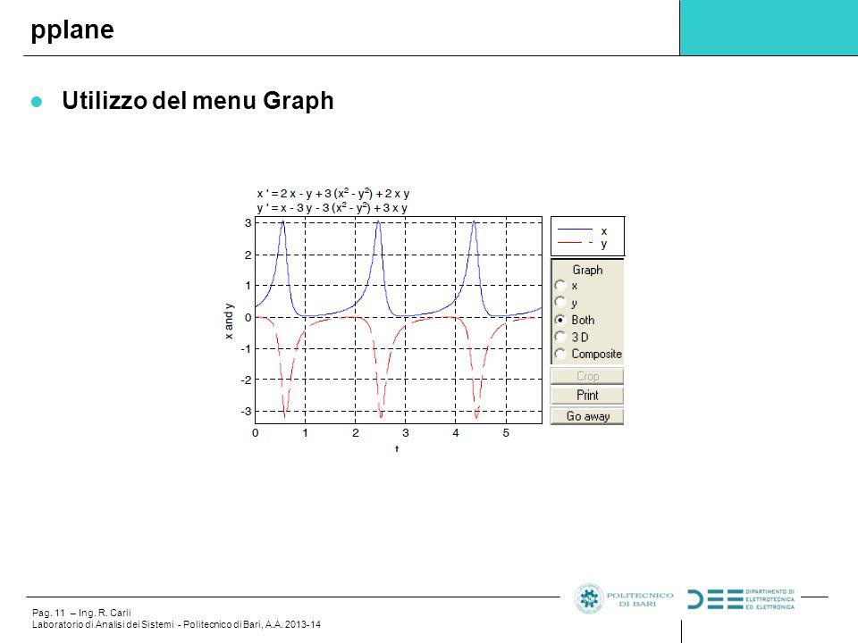 pplane Utilizzo del menu Graph