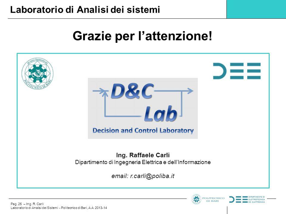 Laboratorio di Analisi dei sistemi
