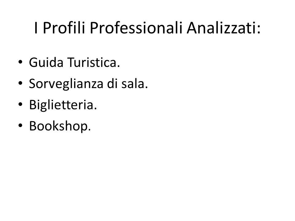 I Profili Professionali Analizzati: