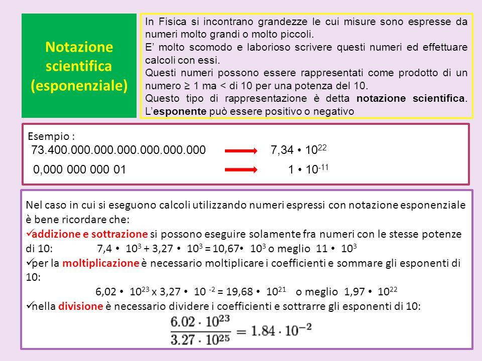 Notazione scientifica (esponenziale)