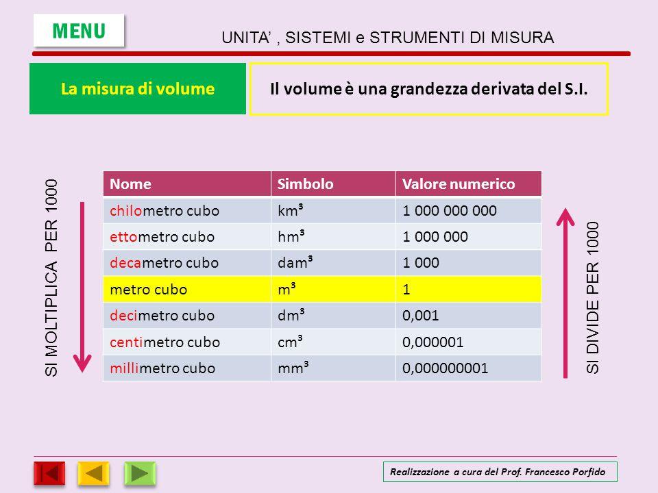Il volume è una grandezza derivata del S.I.