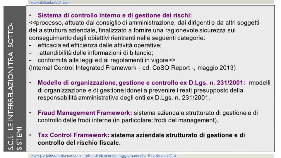 SISTEMA DI CONTROLLO INTERNO E DI GESTIONE DEI RISCHI