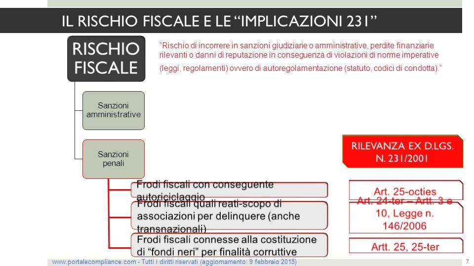 IL RISCHIO FISCALE E LE IMPLICAZIONI 231