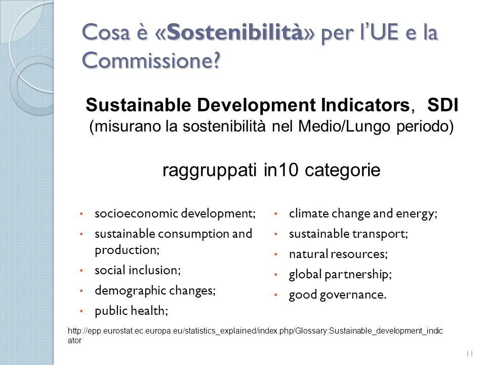 Cosa è «Sostenibilità» per l'UE e la Commissione