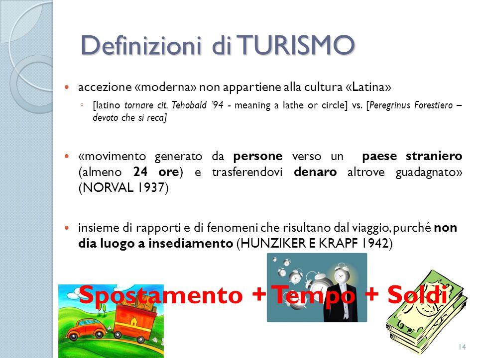 Definizioni di TURISMO