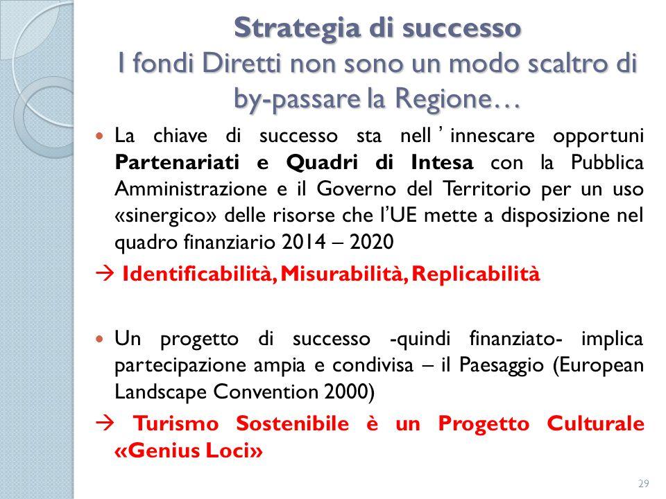 Strategia di successo I fondi Diretti non sono un modo scaltro di by-passare la Regione…