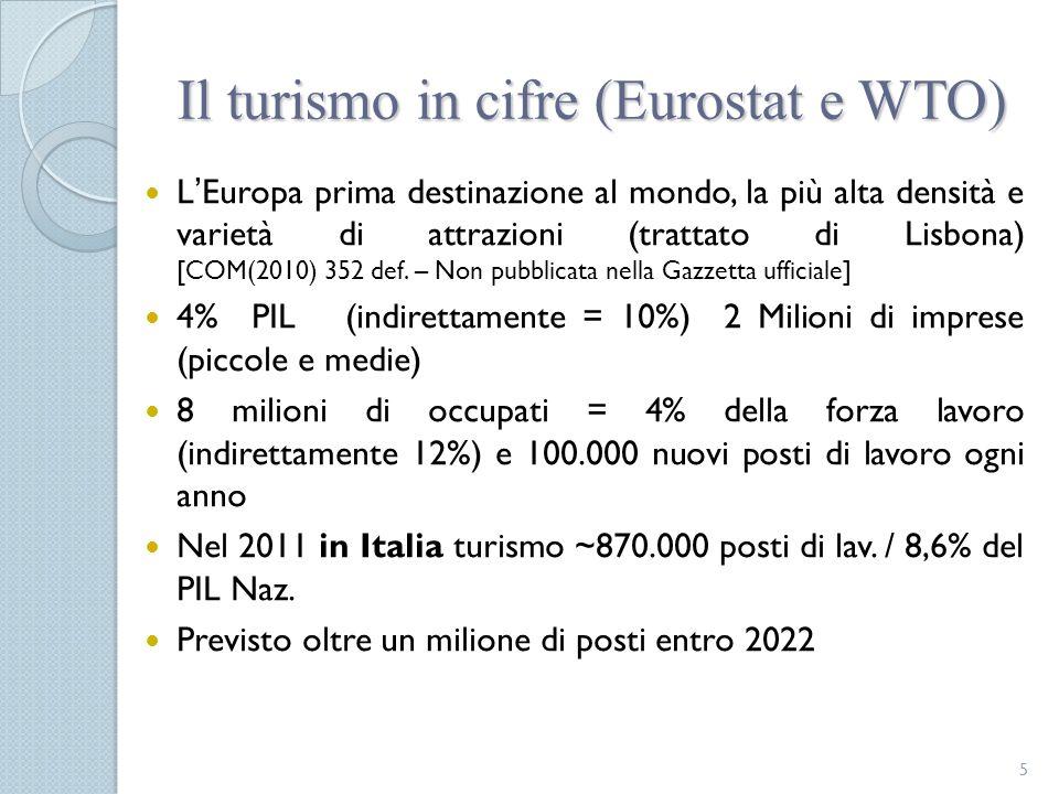 Il turismo in cifre (Eurostat e WTO)