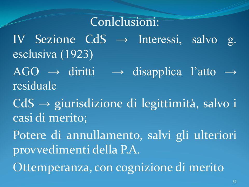 Conlclusioni: IV Sezione CdS → Interessi, salvo g. esclusiva (1923) AGO → diritti → disapplica l'atto → residuale.