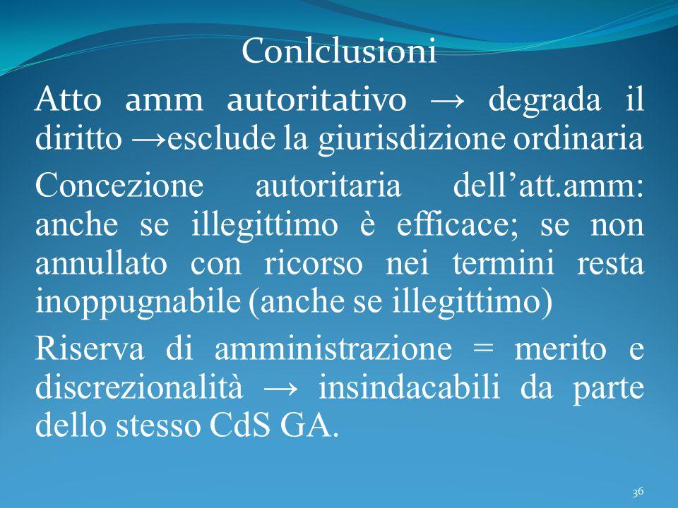 Conlclusioni Atto amm autoritativo → degrada il diritto →esclude la giurisdizione ordinaria.