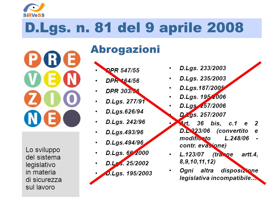 D.Lgs. n. 81 del 9 aprile 2008 Abrogazioni Lo sviluppo del sistema