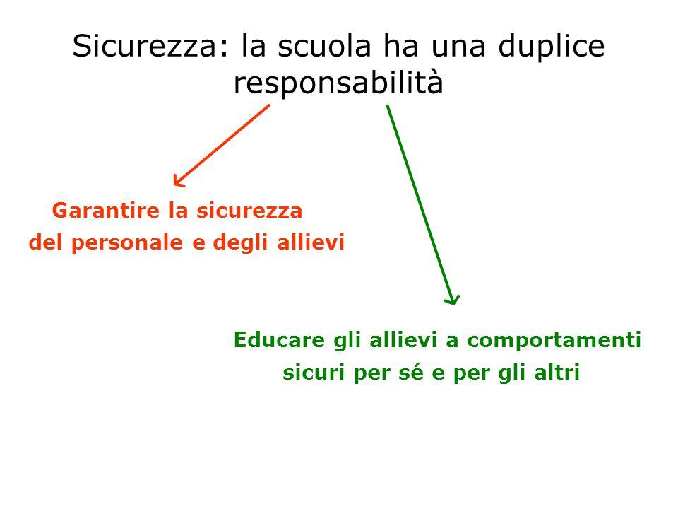Sicurezza: la scuola ha una duplice responsabilità